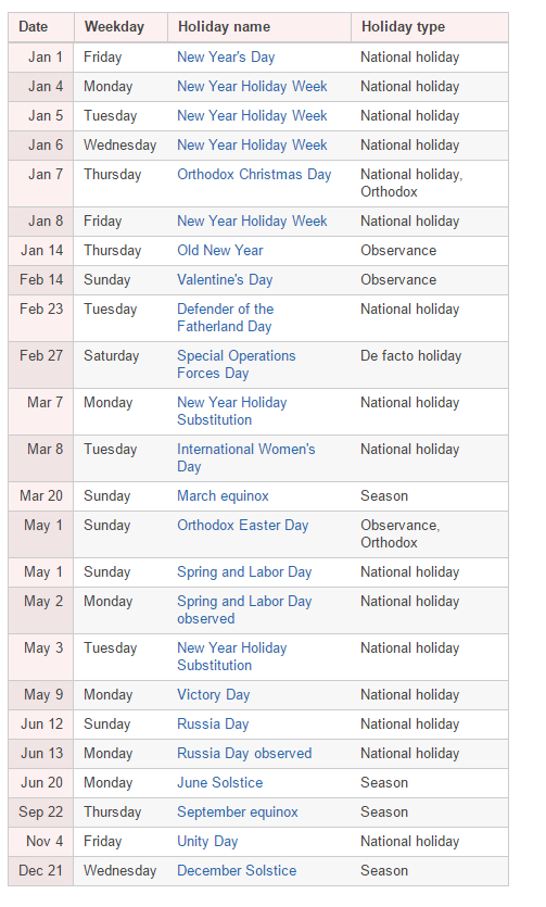 national holidays in russia