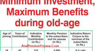 Atal Pension Yojana Scheme
