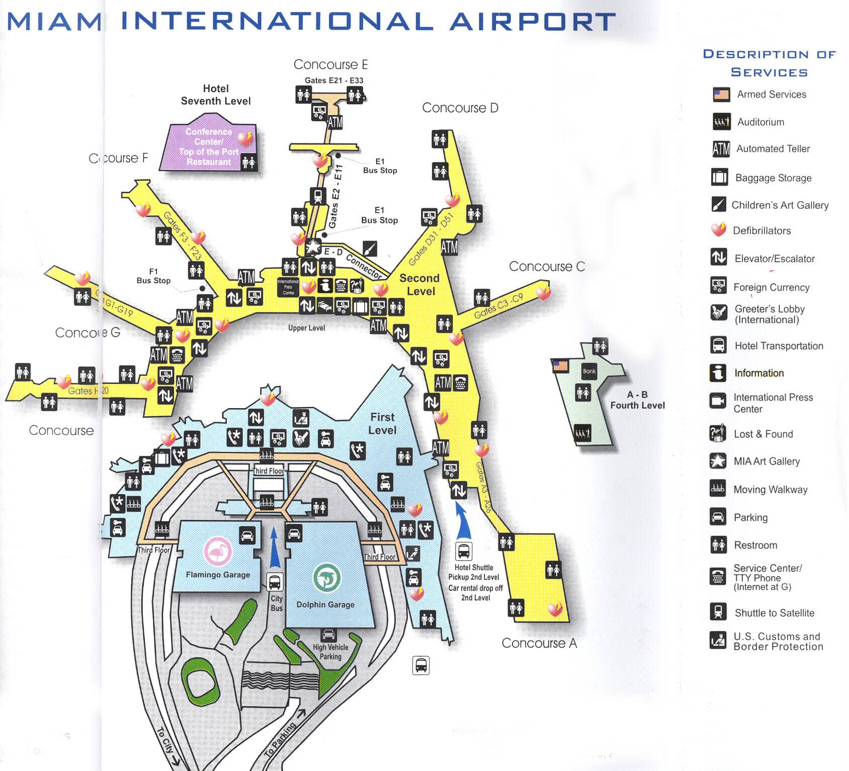 Miami International Airport Miami United States
